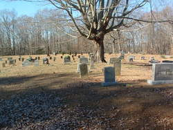 Fiske Cemetery