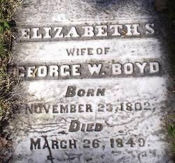 Elizabeth S. Boyd