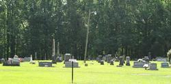 Cane Ridge Cemetery