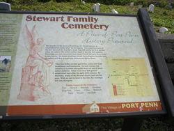 Stewart Family Cemetery