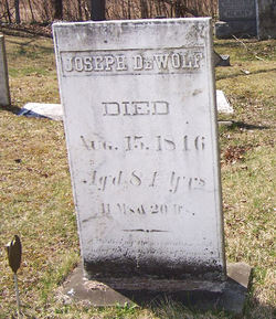 Joseph DeWolf