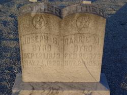 Joseph Bluford Byrd