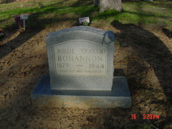 Mary Francis Mollie <i>Graham</i> Bohannon