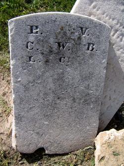 Charles W. Bowen