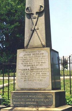 William Ransom Johnson Pegram