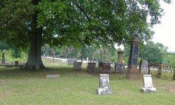 Blacksburg Cemetery