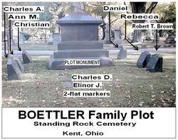 Rebecca <i>Pontius</i> Boettler