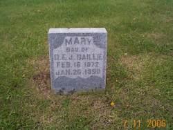 Mary Baillie