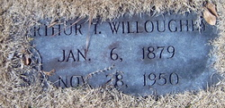 Arthur T. Willoughby
