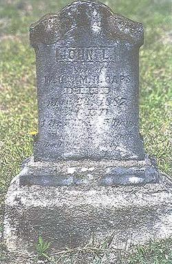 John L. Capps