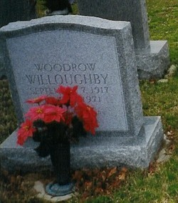 Woodrow Willoughby