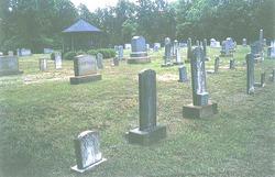 Lutheran Chapel Cemetery