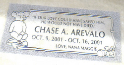 Chase Arevalo
