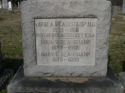 Dr John A. Beauchamp