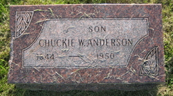 Chuckie W. Anderson