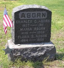 Charles C. Aborn