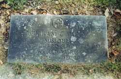 William Claude Duval