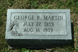George R. MARTIN
