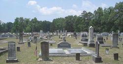 Nunn-Wheeler Cemetery