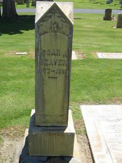 Oscar Anderson Beaver