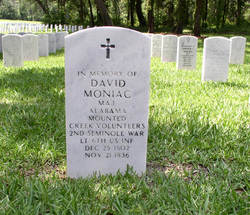 Maj David Moniac