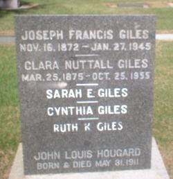 John Giles