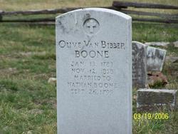 Olive <i>Van Bibber</i> Boone
