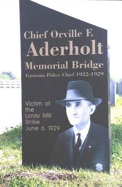 Orville F. Aderholt, Jr