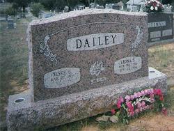 Jesse Carl Dailey