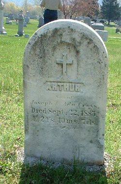 Arthur Cross