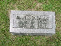 Bettie Maude <i>Simms</i> Bagby