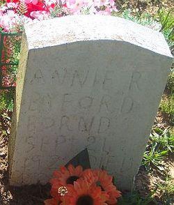 Annie R Byford