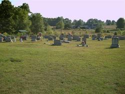 Ingram Baptist Church Cemetery