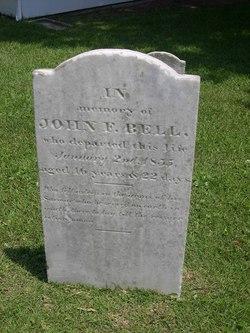 John F Bell
