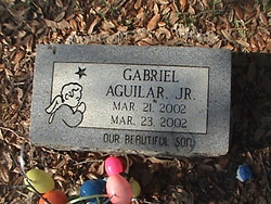 Gabriel Aguilar