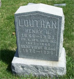 Henry H. Louthan