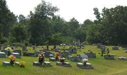 Shockalo Cemetery