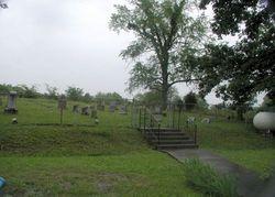 Cripple Creek Cemetery