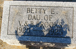 Betty E. Brooks