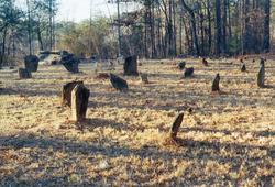 Guthrie Cemetery