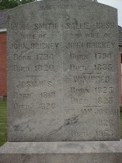 William Josiah Brickey
