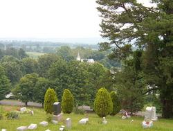 Allenwood Cemetery