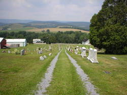 Cuppett Family Cemetery