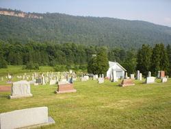 Madley Cemetery