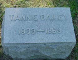 Harriet Ann Tannie <i>Edison</i> Bailey