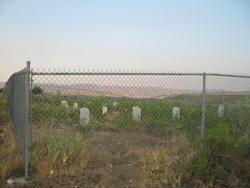 Mendenhall Family Cemetery
