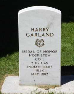 Harry Garland