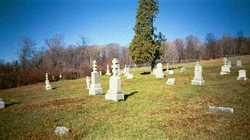 Saint Vladimirs Cemetery