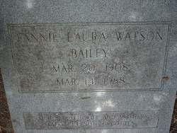 Fannie Laura <i>Watson</i> Bailey