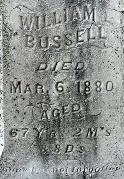 William Bussell